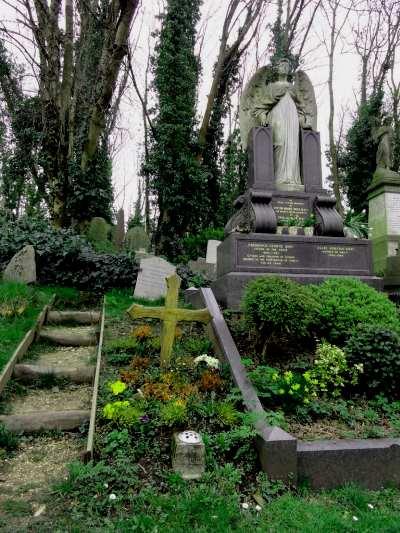 cementerio de highgate Londres