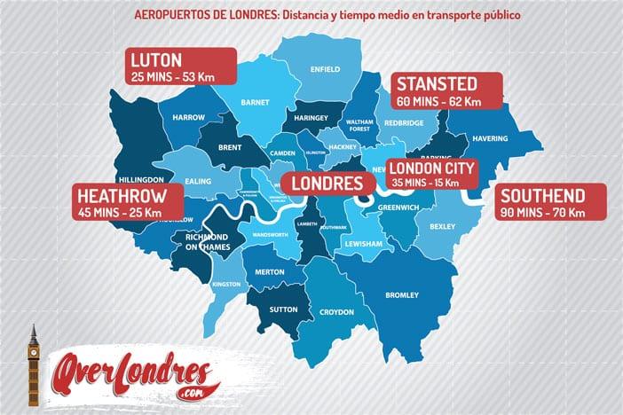 Aeropuertos Londres